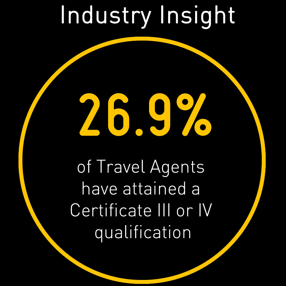 travel agent stats